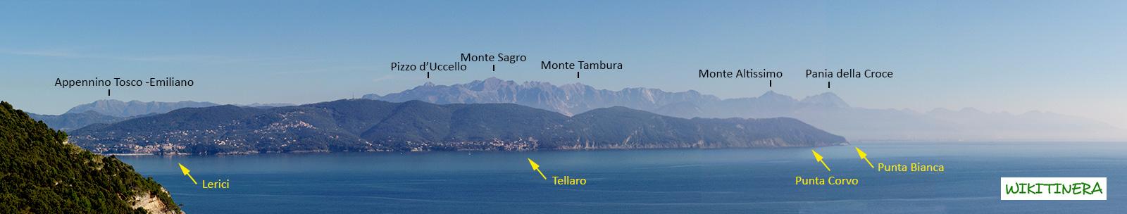 Paesaggio del Promontorio di Montemarcello